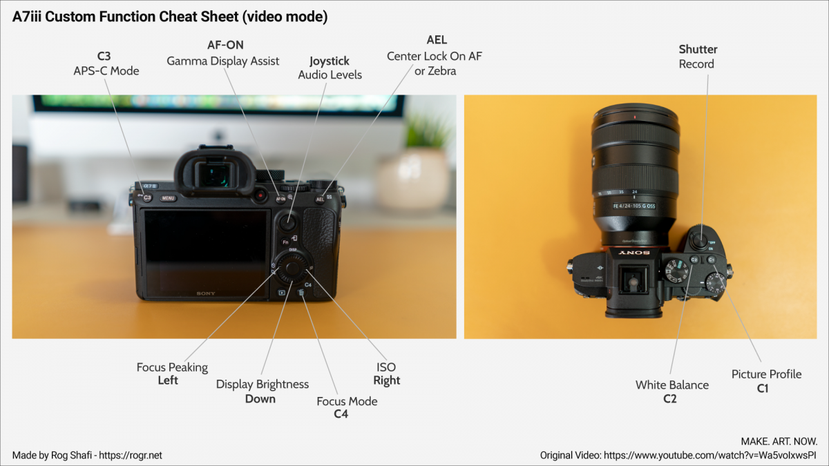 Sony a7iii Custom Function Cheat Sheet